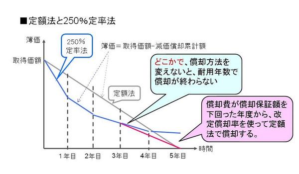 201509162