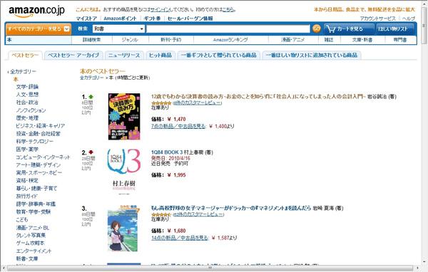 Amazon120100305